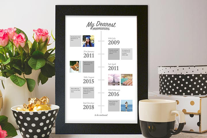 Personalised My Dearest Memories A3 Framed Print