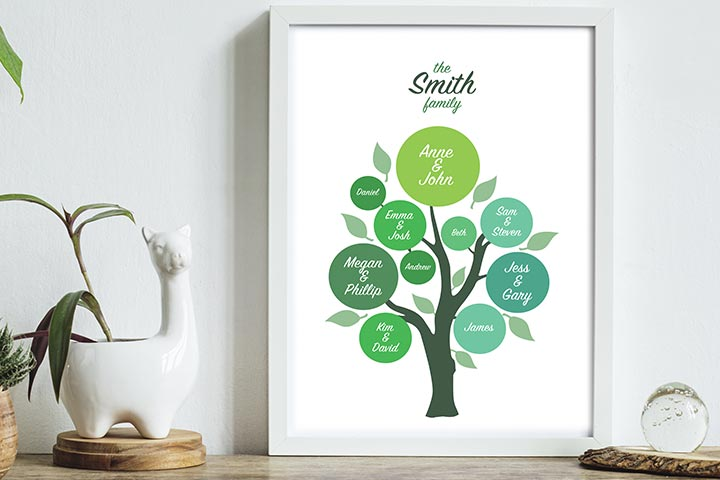Personalised Family Tree A3 Framed Print