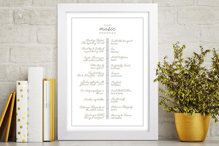 Personalised My Music Memories A3 Framed Print