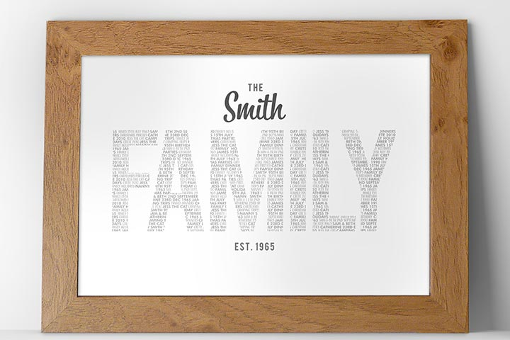 Personalised Family Name A3 Framed Print